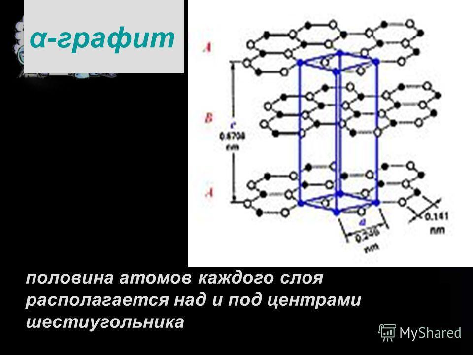 α-графит половина атомов каждого слоя располагается над и под центрами шестиугольника