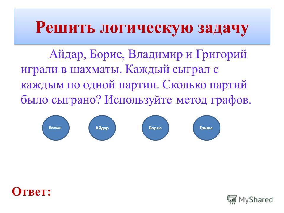 Решить логическую задачу Айдар, Борис, Владимир и Григорий играли в шахматы. Каждый сыграл с каждым по одной партии. Сколько партий было сыграно? Используйте метод графов. АйдарБорисГриша Володя Ответ: