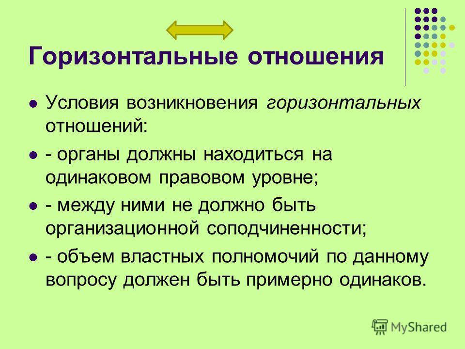 Горизонтальные отношения Условия возникновения горизонтальных отношений: - органы должны находиться на одинаковом правовом уровне; - между ними не должно быть организационной соподчиненности; - объем властных полномочий по данному вопросу должен быть