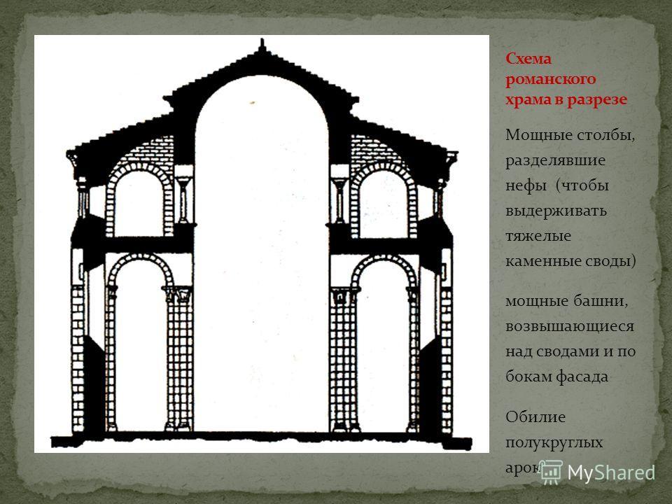 Мощные столбы, разделявшие нефы (чтобы выдерживать тяжелые каменные своды) мощные башни, возвышающиеся над сводами и по бокам фасада Обилие полукруглых арок