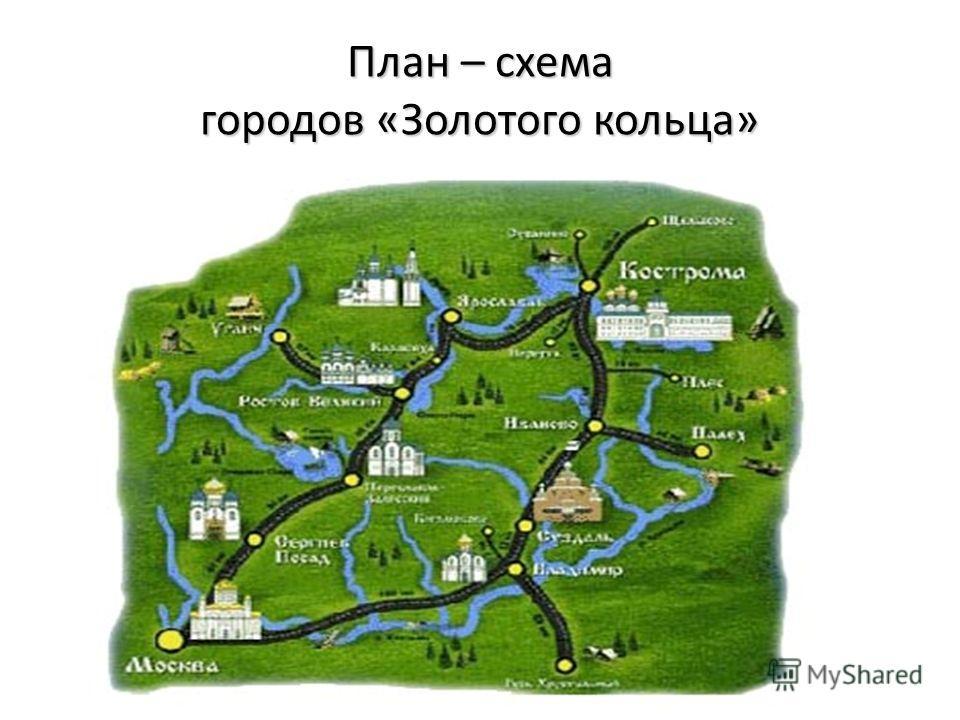План – схема городов «Золотого