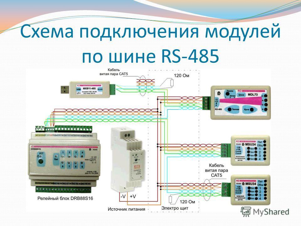 Схема подключения модулей по шине RS-485