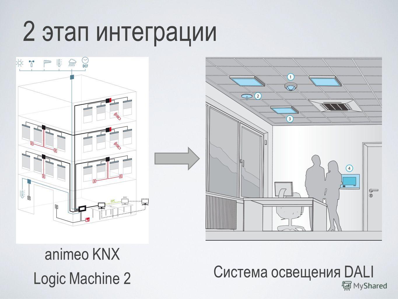 Logic Machine 2 2 этап интеграции animeo KNX Система освещения DALI