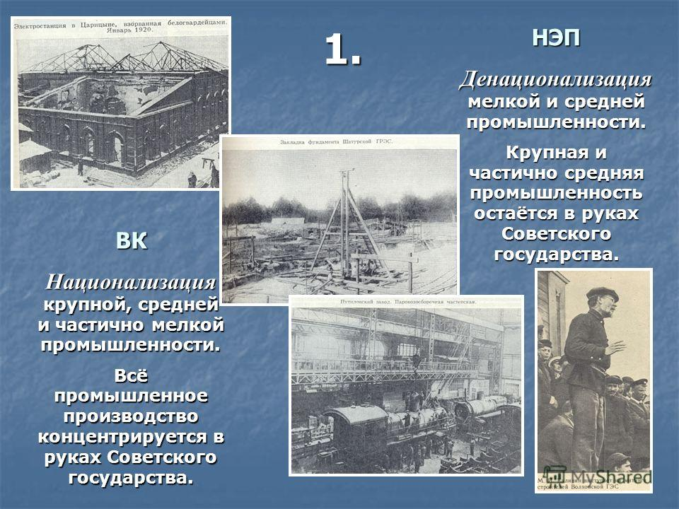 ВК Национализация крупной, средней и частично мелкой промышленности. Всё промышленное производство концентрируется в руках Советского государства. НЭП Денационализация мелкой и средней промышленности. Крупная и частично средняя промышленность остаётс