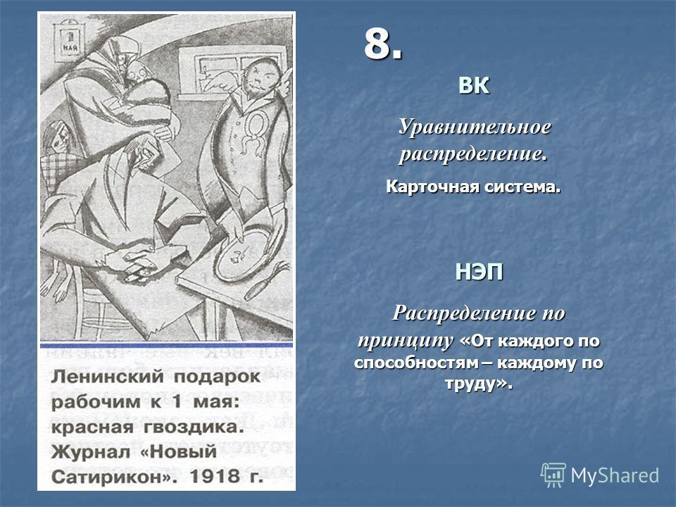 ВК Уравнительное распределение. Карточная система. НЭП Распределение по принципу «От каждого по способностям – каждому по труду». 8.