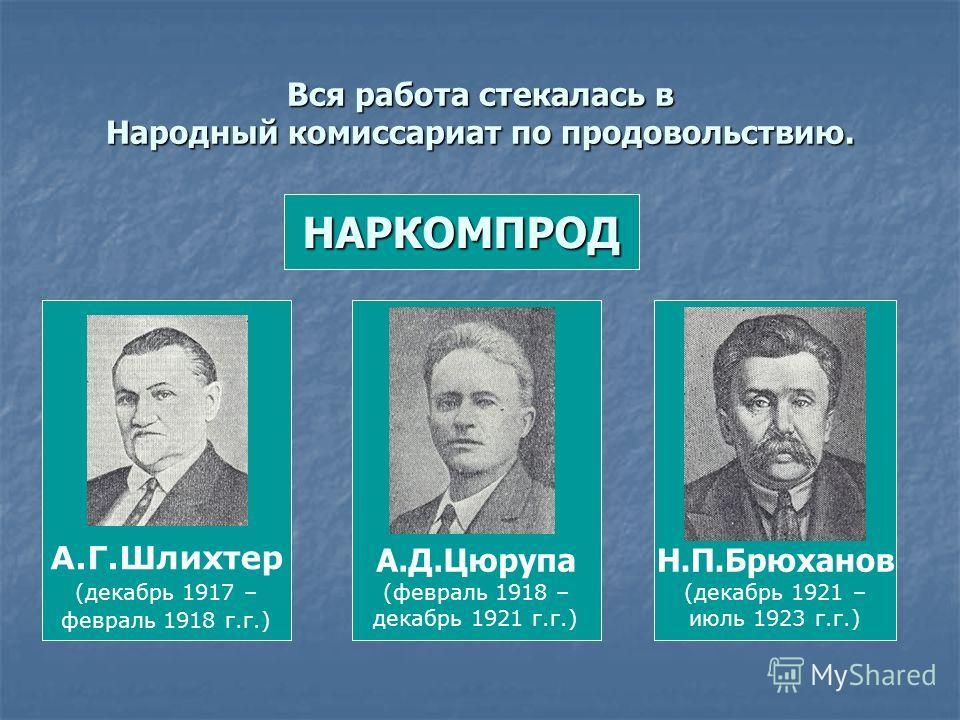 Вся работа стекалась в Народный комиссариат по продовольствию. НАРКОМПРОД А.Г.Шлихтер (декабрь 1917 – февраль 1918 г.г.) А.Д.Цюрупа (февраль 1918 – декабрь 1921 г.г.) Н.П.Брюханов (декабрь 1921 – июль 1923 г.г.)