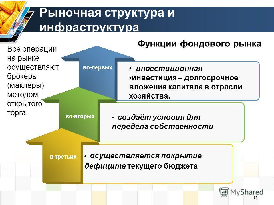 Рыночная структура и инфраструктура во-первых во-вторых в-третьих осуществляется покрытие дефицита текущего бюджета инвестиционная инвестиция – долгосрочное вложение капитала в отрасли хозяйства. создаёт условия для передела собственности 11 Функции