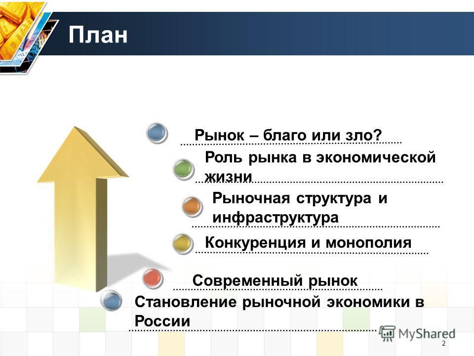 Современный рынок План Рынок – благо или зло? Роль рынка в экономической жизни Рыночная структура и инфраструктура Конкуренция и монополия Становление рыночной экономики в России 2