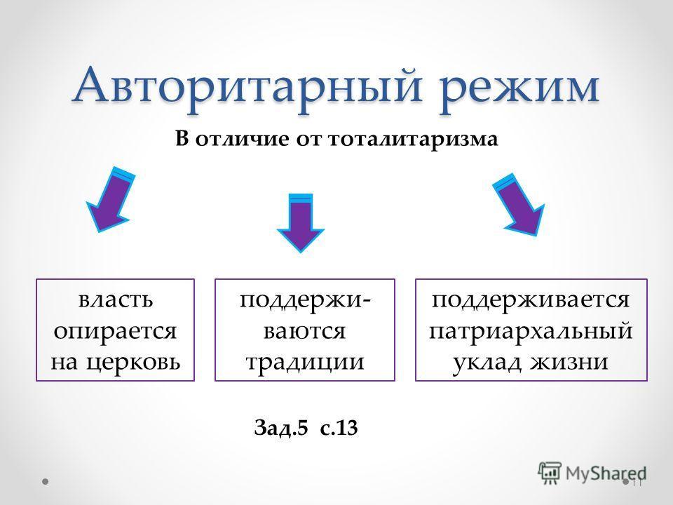 власть опирается на церковь поддержи- ваются традиции поддерживается патриархальный уклад жизни Зад.5 с.13 11 Авторитарный режим В отличие от тоталитаризма