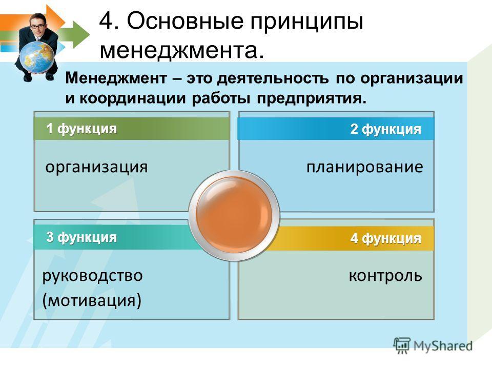 1 функция 3 функция 2 функция 4 функция организацияпланирование руководство (мотивация) контроль 4. Основные принципы менеджмента. Менеджмент – это деятельность по организации и координации работы предприятия.