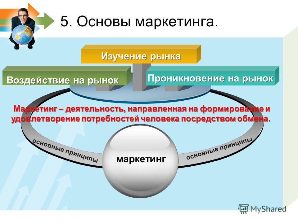Воздействие на рынок Проникновение на рынок Изучение рынка основные принципы Маркетинг – деятельность, направленная на формирование и удовлетворение потребностей человека посредством обмена. маркетинг 5. Основы маркетинга.