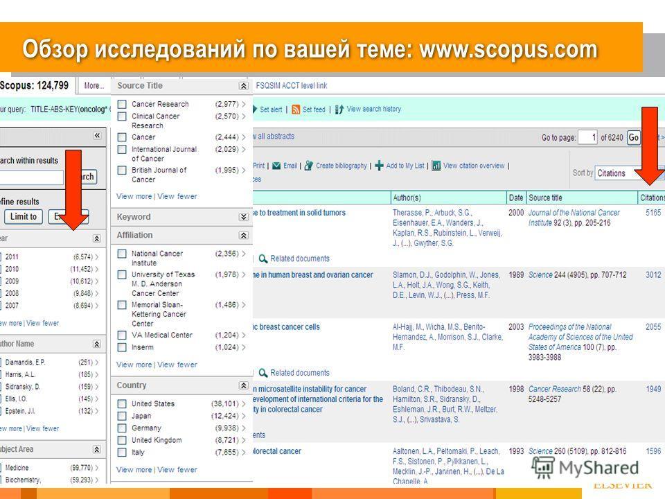 20 Обзор исследований по вашей теме: www.scopus.com