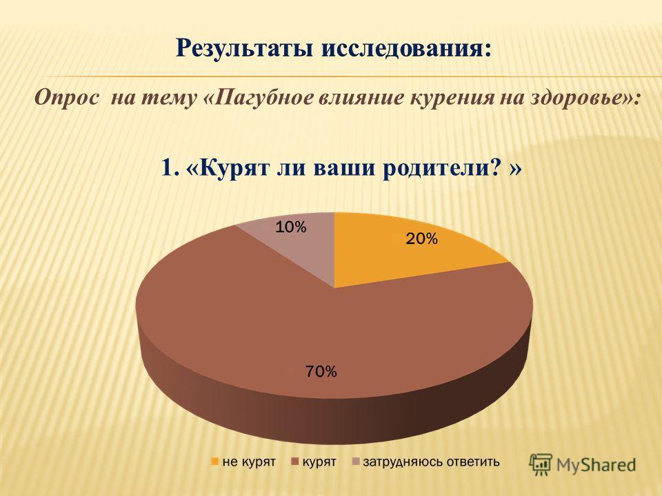 Опрос на тему «Пагубное влияние курения на здоровье»: 1. «Курят ли ваши родители? »