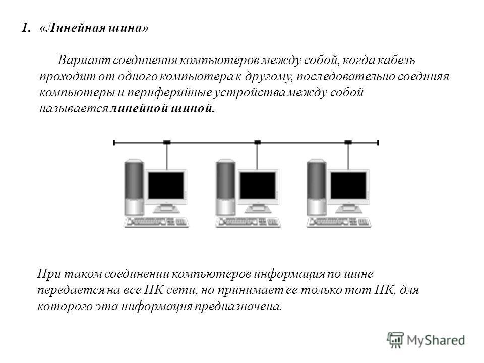 1.«Линейная шина» Вариант соединения компьютеров между собой, когда кабель проходит от одного компьютера к другому, последовательно соединяя компьютеры и периферийные устройства между собой называется линейной шиной. При таком соединении компьютеров