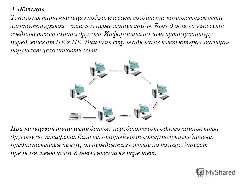 3.«Кольцо» Топология типа «кольцо» подразумевает соединение компьютеров сети замкнутой кривой – каналом передающей среды. Выход одного узла сети соединяется со входом другого. Информация по замкнутому контуру передается от ПК к ПК. Выход из строя одн