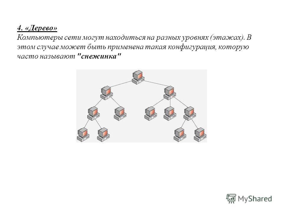 4. «Дерево» Компьютеры сети могут находиться на разных уровнях (этажах). В этом случае может быть применена такая конфигурация, которую часто называют снежинка