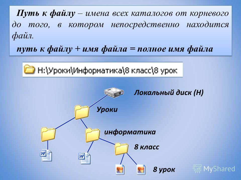 Путь к файлу – имена всех каталогов от корневого до того, в котором непосредственно находится файл. путь к файлу + имя файла = полное имя файла Путь к файлу – имена всех каталогов от корневого до того, в котором непосредственно находится файл. путь к