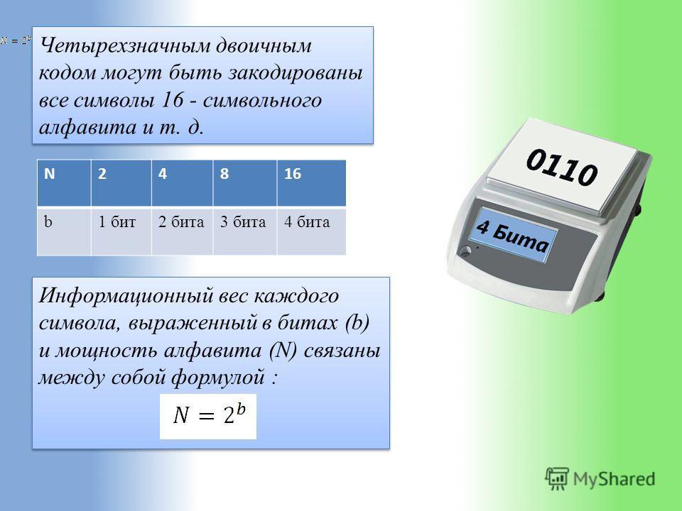 Четырехзначным двоичным кодом могут быть закодированы все символы 16 - символьного алфавита и т. д. N24816 b1 бит2 бита3 бита4 бита Информационный вес каждого символа, выраженный в битах (b) и мощность алфавита (N) связаны между собой формулой :