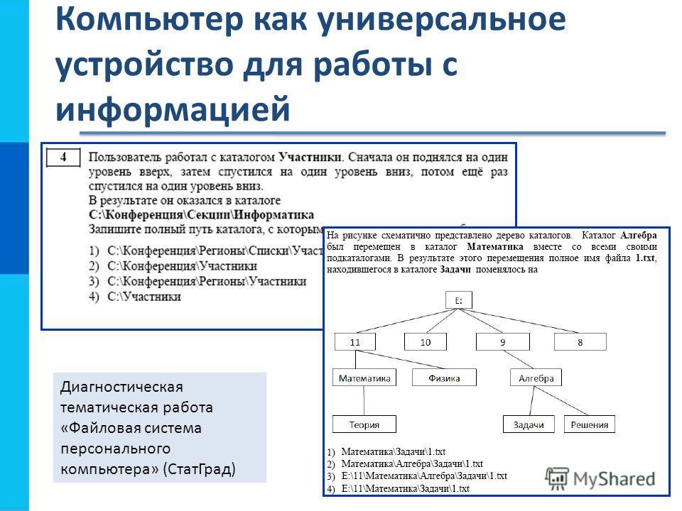 Диагностическая тематическая работа «Файловая система персонального компьютера» (СтатГрад)