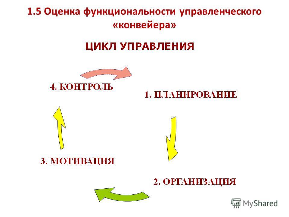 1.5 Оценка функциональности управленческого «конвейера»