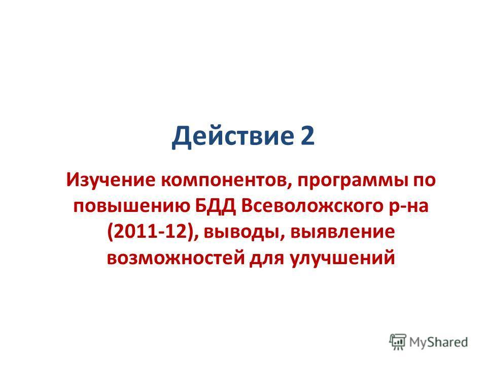 Действие 2 Изучение компонентов, программы по повышению БДД Всеволожского р-на (2011-12), выводы, выявление возможностей для улучшений
