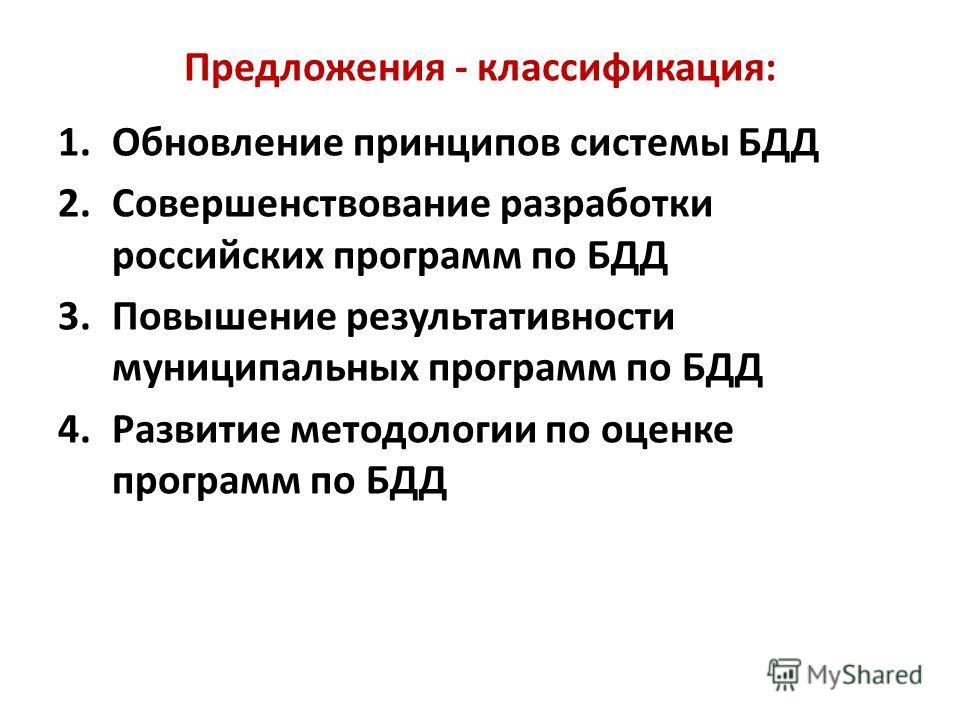 Предложения - классификация: 1.Обновление принципов системы БДД 2.Совершенствование разработки российских программ по БДД 3.Повышение результативности муниципальных программ по БДД 4.Развитие методологии по оценке программ по БДД