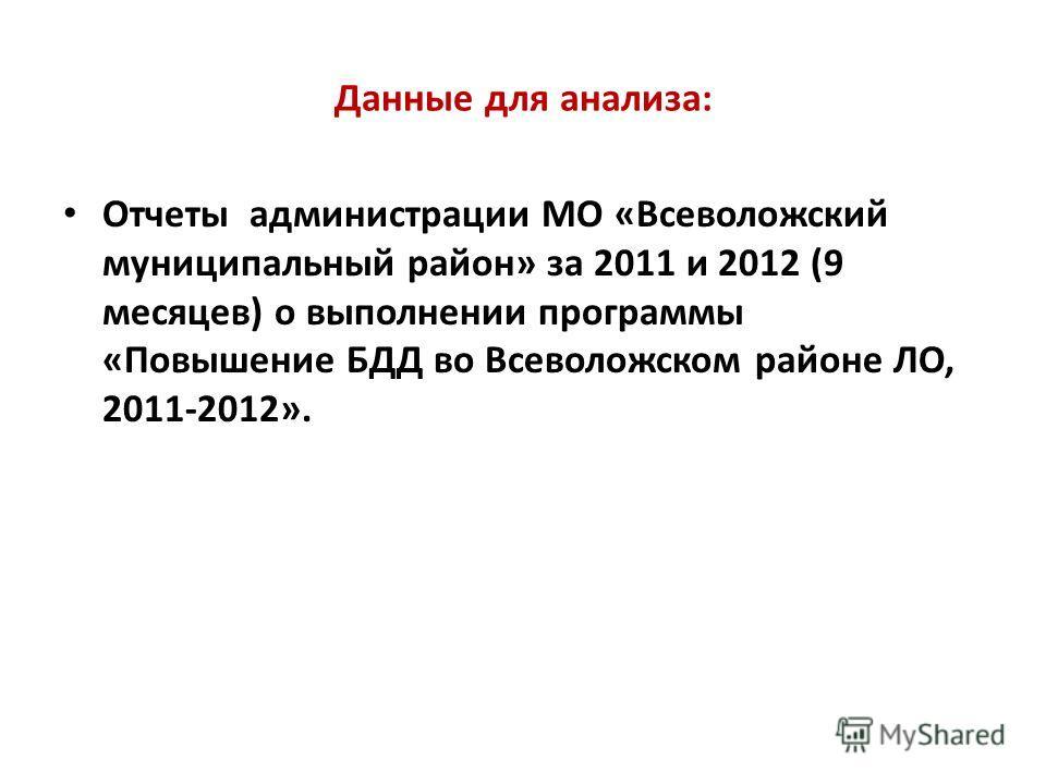Данные для анализа: Отчеты администрации МО «Всеволожский муниципальный район» за 2011 и 2012 (9 месяцев) о выполнении программы «Повышение БДД во Всеволожском районе ЛО, 2011-2012».