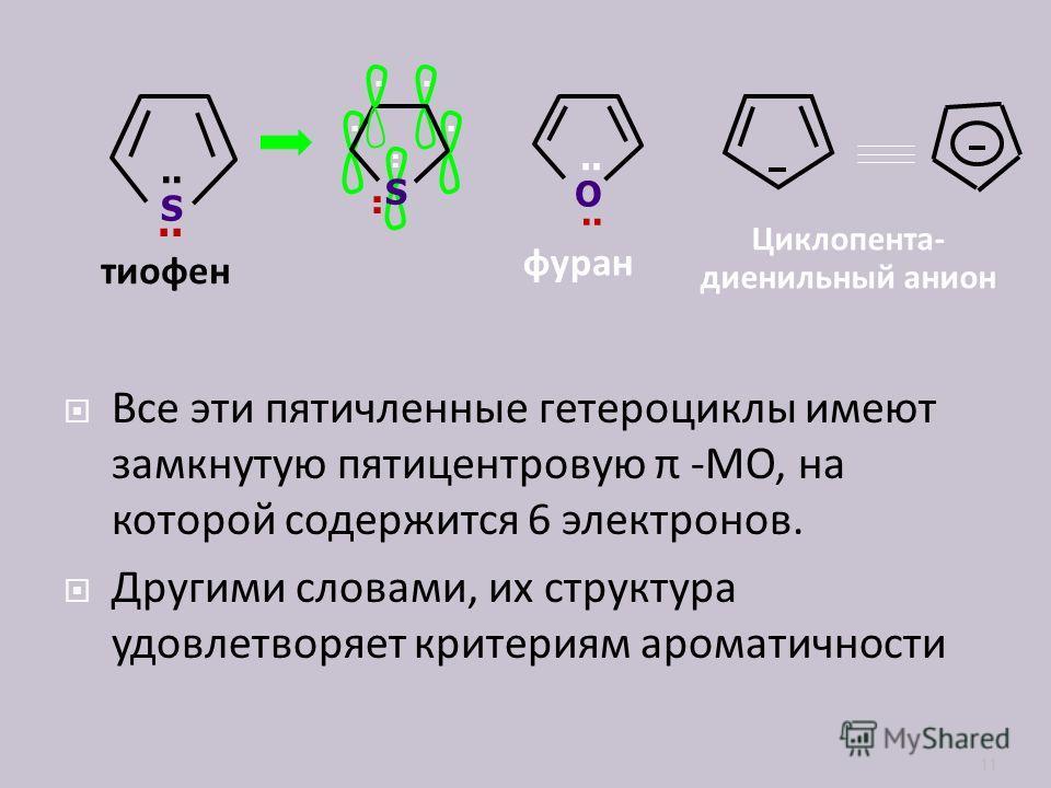 11 Все эти пятичленные гетероциклы имеют замкнутую пятицентровую π -МО, на которой содержится 6 электронов. Другими словами, их структура удовлетворяет критериям ароматичности О фуран Циклопента- диенильный анион S тиофен S