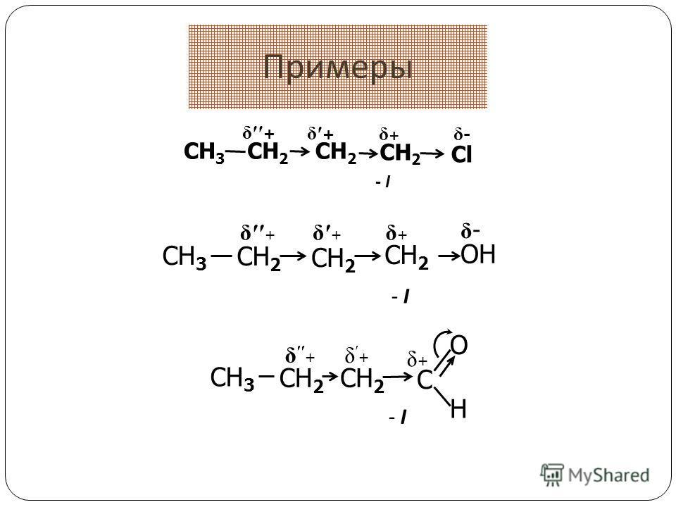15 СН 3 δ+δ+ СН 2 δ+δ+ δ+δ+ ОН δ-δ- - I СН 3 СН 2 С О δ+δ+ δ + - I δ + Н СН 3 СН 2 Сl δ+δ+ δ-δ- δ+δ+ δ+δ+ - I Примеры