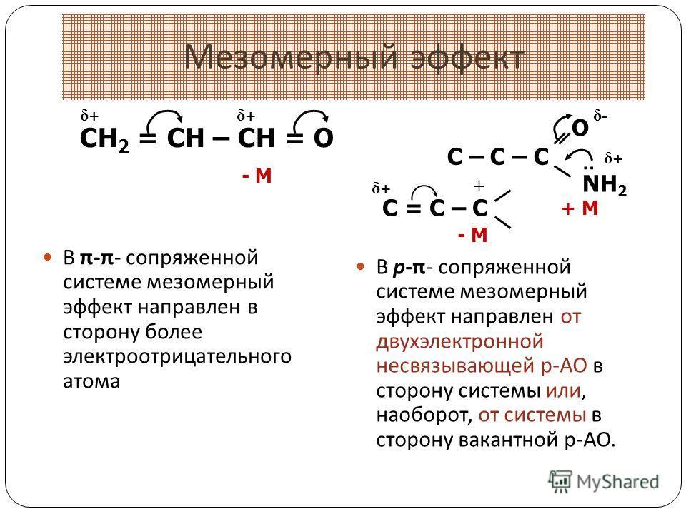 18 В π-π- сопряженной системе мезомерный эффект направлен в сторону более электроотрицательного атома В р-π- сопряженной системе мезомерный эффект направлен от двухэлектронной несвязывающей р-АО в сторону системы или, наоборот, от системы в сторону в