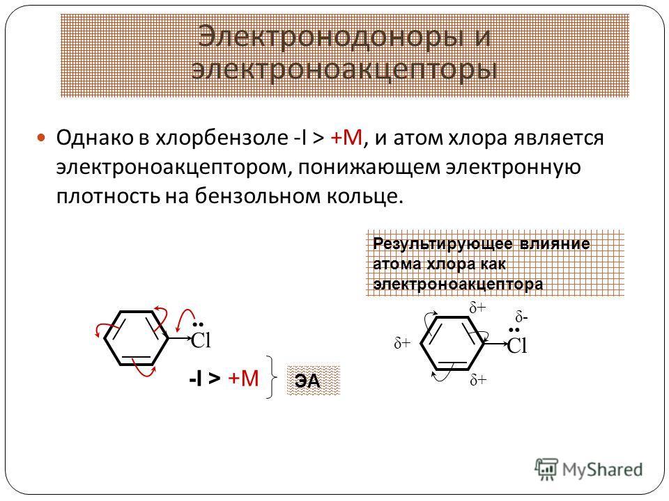 20 Однако в хлорбензоле -I > +M, и атом хлора является электроноакцептором, понижающем электронную плотность на бензольном кольце. Cl.. -I > +M Cl.. δ+δ+ δ+δ+ δ+δ+ δ-δ- ЭА Результирующее влияние атома хлора как электроноакцептора Электронодоноры и эл
