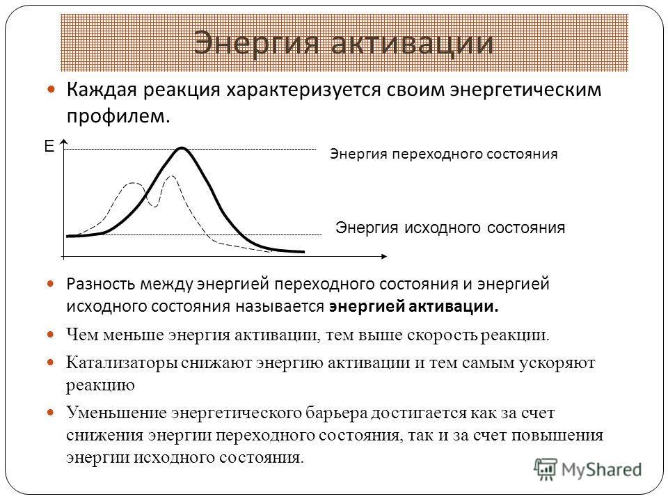 26 Каждая реакция характеризуется своим энергетическим профилем. Разность между энергией переходного состояния и энергией исходного состояния называется энергией активации. Чем меньше энергия активации, тем выше скорость реакции. Катализаторы снижают