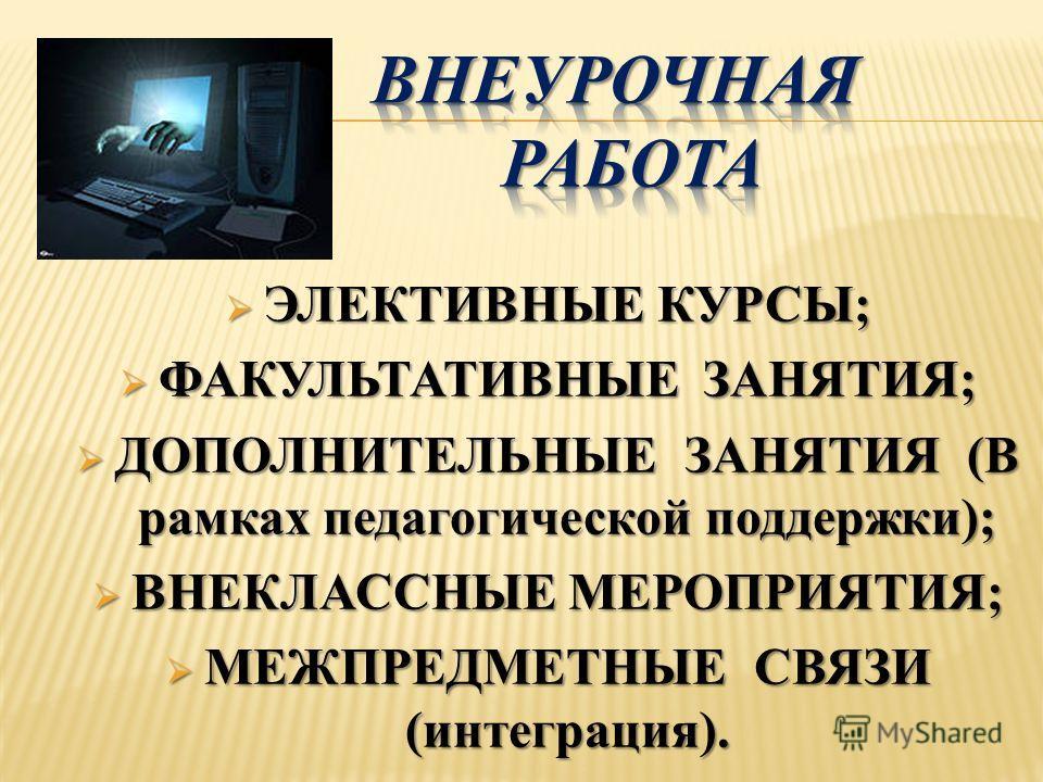 ЭЛЕКТИВНЫЕ КУРСЫ; ЭЛЕКТИВНЫЕ КУРСЫ; ФАКУЛЬТАТИВНЫЕ ЗАНЯТИЯ; ФАКУЛЬТАТИВНЫЕ ЗАНЯТИЯ; ДОПОЛНИТЕЛЬНЫЕ ЗАНЯТИЯ (В рамках педагогической поддержки); ДОПОЛНИТЕЛЬНЫЕ ЗАНЯТИЯ (В рамках педагогической поддержки); ВНЕКЛАССНЫЕ МЕРОПРИЯТИЯ; ВНЕКЛАССНЫЕ МЕРОПРИЯТ