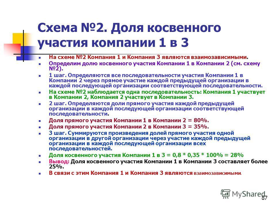 87 Схема 2. Доля косвенного участия компании 1 в 3 На схеме 2 Компания 1 и Компания 3 являются взаимозависимыми. Определим долю косвенного участия Компании 1 в Компании 2 (см. схему 2). 1 шаг. Определяются все последовательности участия Компании 1 в