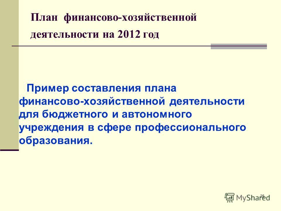 28 План финансово-хозяйственной деятельности на 2012 год Пример составления плана финансово-хозяйственной деятельности для бюджетного и автономного учреждения в сфере профессионального образования.
