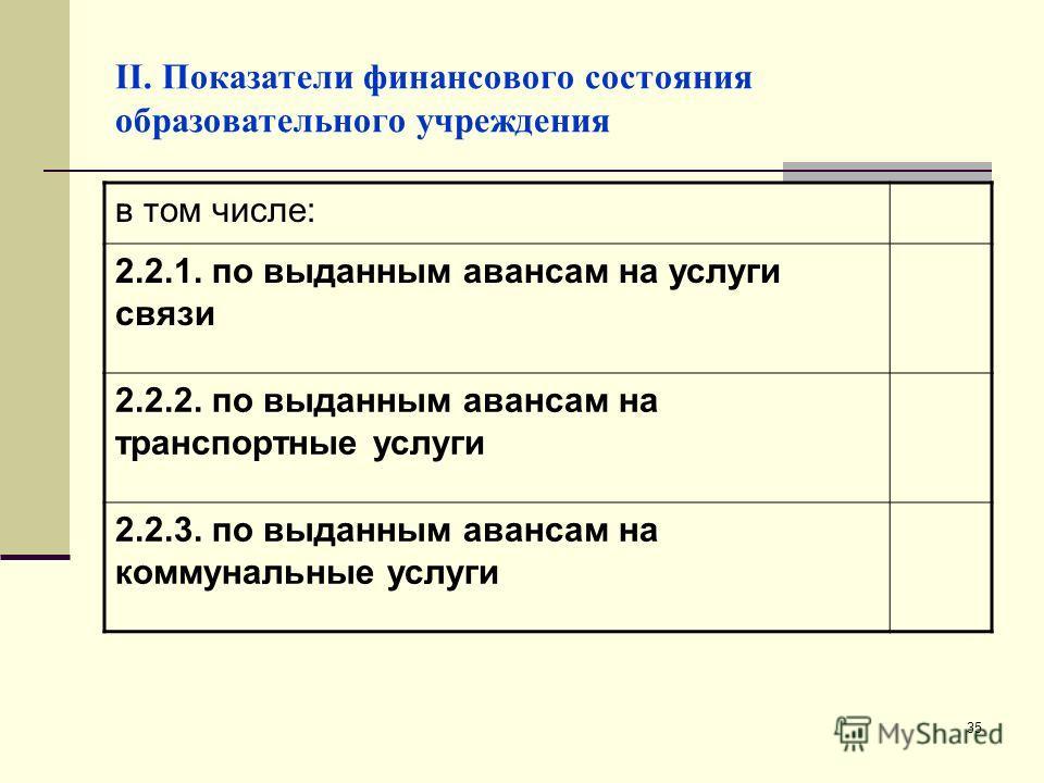 35 II. Показатели финансового состояния образовательного учреждения в том числе: 2.2.1. по выданным авансам на услуги связи 2.2.2. по выданным авансам на транспортные услуги 2.2.3. по выданным авансам на коммунальные услуги