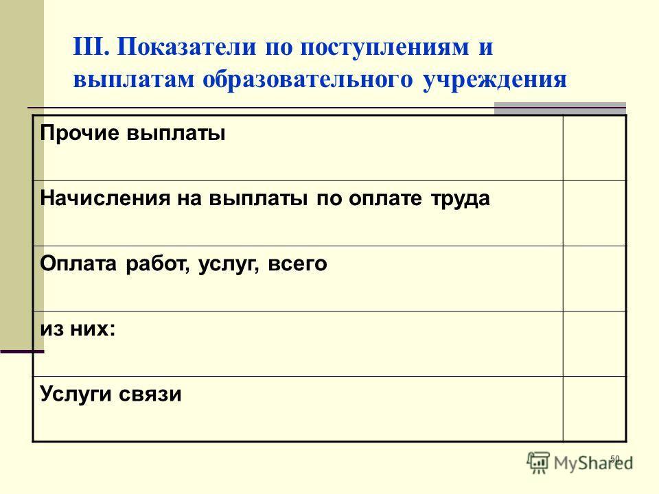 50 III. Показатели по поступлениям и выплатам образовательного учреждения Прочие выплаты Начисления на выплаты по оплате труда Оплата работ, услуг, всего из них: Услуги связи