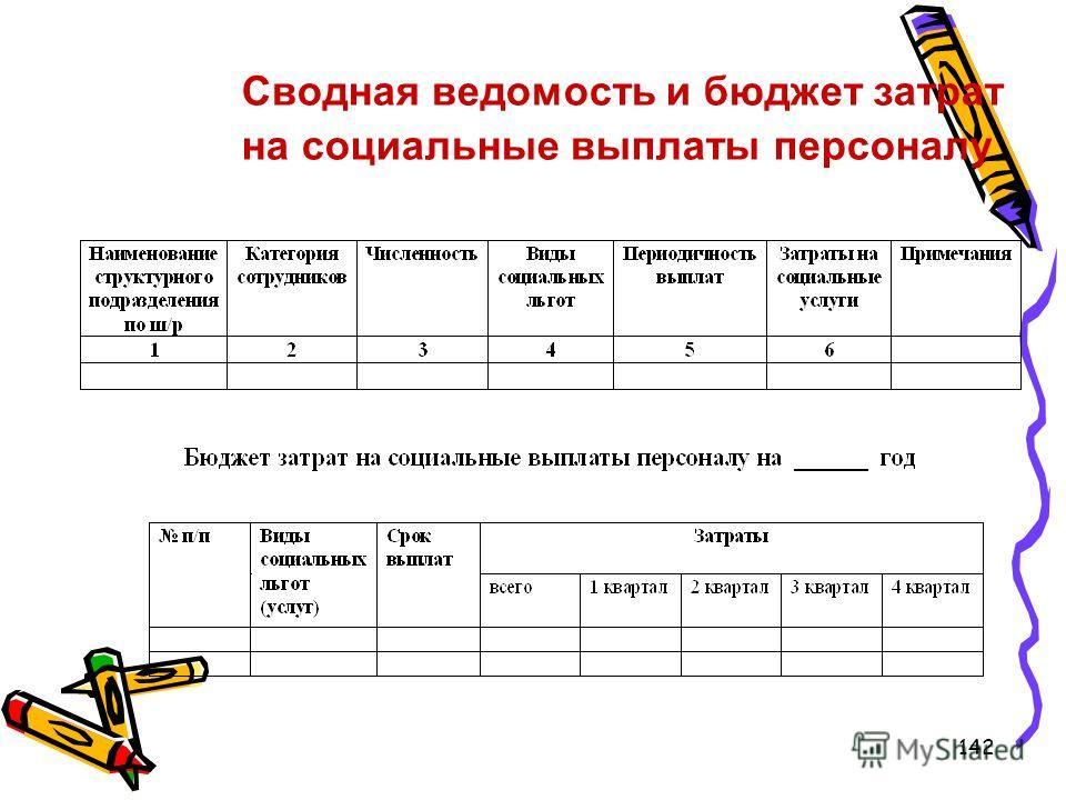 142 Сводная ведомость и бюджет затрат на социальные выплаты персоналу