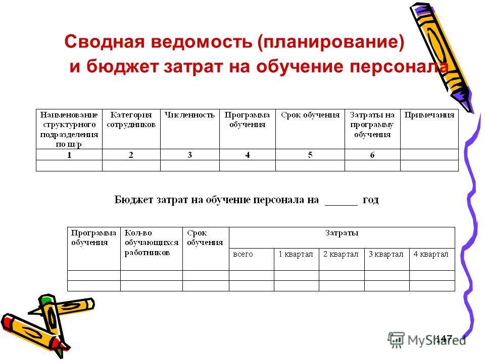 147 Сводная ведомость (планирование) и бюджет затрат на обучение персонала