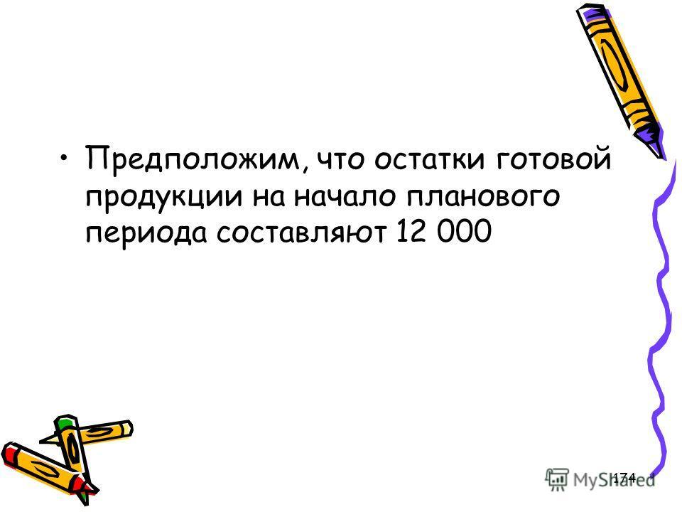 174 Предположим, что остатки готовой продукции на начало планового периода составляют 12 000