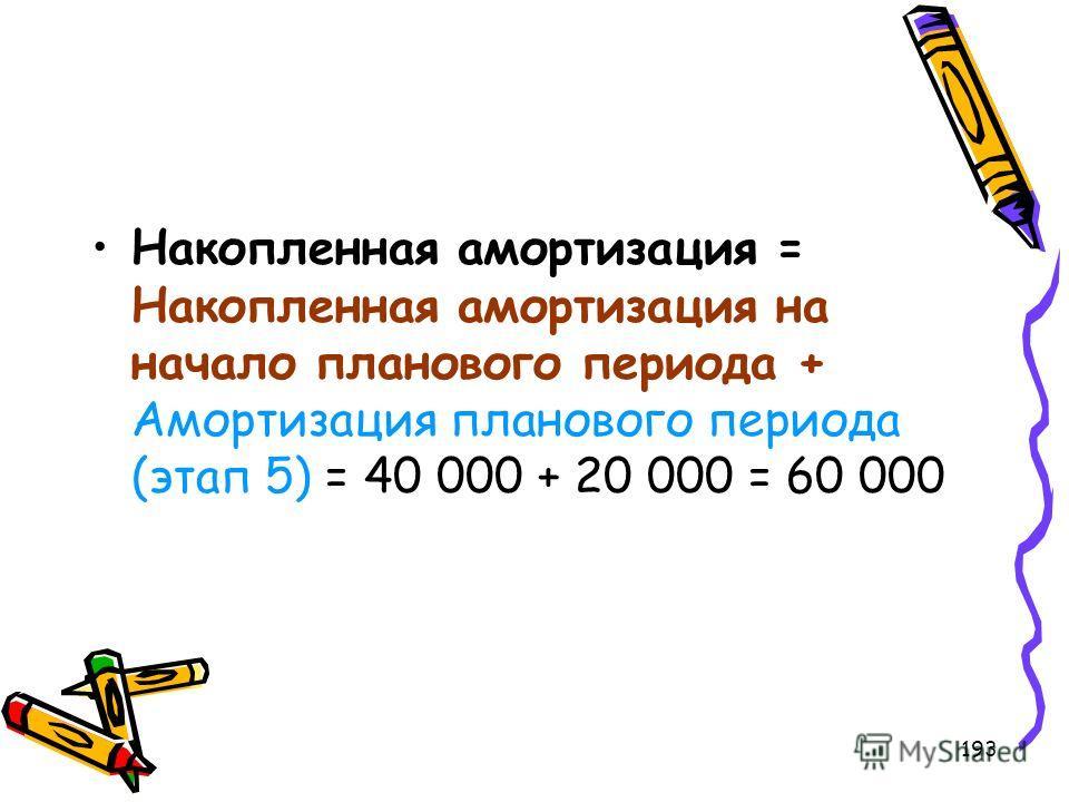 193 Накопленная амортизация = Накопленная амортизация на начало планового периода + Амортизация планового периода (этап 5) = 40 000 + 20 000 = 60 000