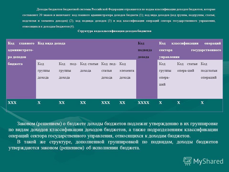 Доходы бюджетов бюджетной системы Российской Федерации отражаются по кодам классификации доходов бюджетов, которые составляют 20 знаков и включают: код главного администратора доходов бюджета (1); код вида доходов (код группы, подгруппы, статьи, подс