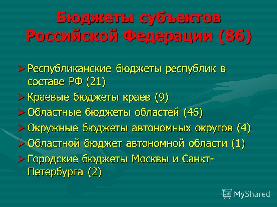Бюджеты субъектов Российской Федерации (86) Республиканские бюджеты республик в составе РФ (21) Республиканские бюджеты республик в составе РФ (21) Краевые бюджеты краев (9) Краевые бюджеты краев (9) Областные бюджеты областей (46) Областные бюджеты