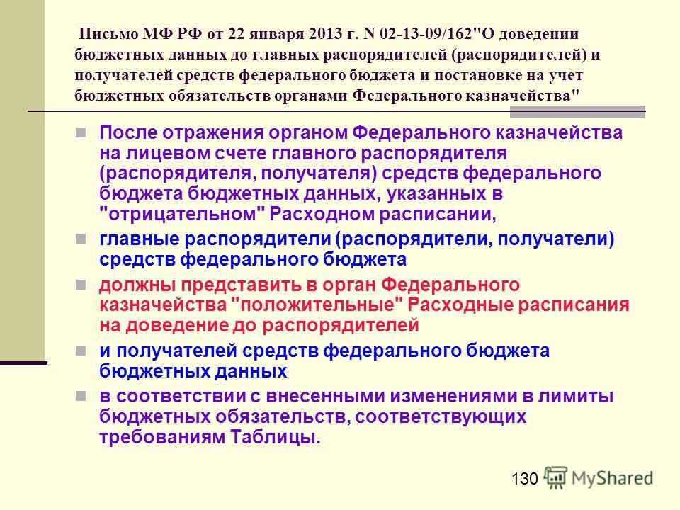130 Письмо МФ РФ от 22 января 2013 г. N 02-13-09/162