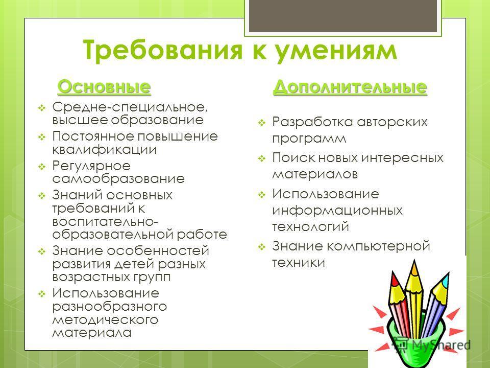Требования к умениям Основные Средне-специальное, высшее образование Постоянное повышение квалификации Регулярное самообразование Знаний основных требований к воспитательно- образовательной работе Знание особенностей развития детей разных возрастных