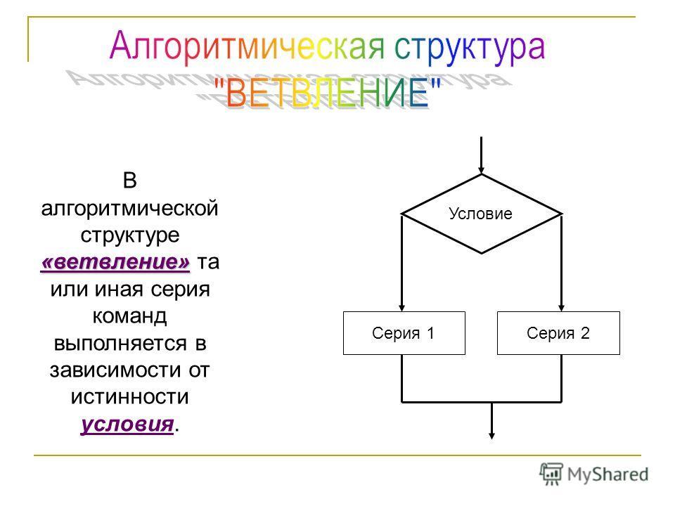 «ветвление» В алгоритмической структуре «ветвление» та или иная серия команд выполняется в зависимости от истинности условия. Условие Серия 1Серия 2