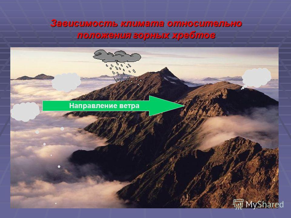 Зависимость климата относительно положения горных хребтов Направление ветра