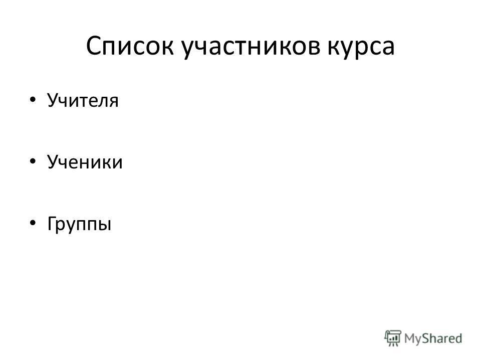 Список участников курса Учителя Ученики Группы