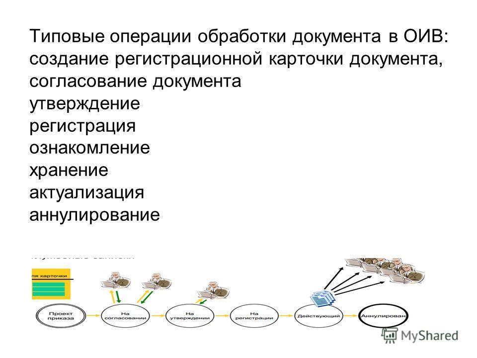 Типовые операции обработки документа в ОИВ: создание регистрационной карточки документа, согласование документа утверждение регистрация ознакомление хранение актуализация аннулирование