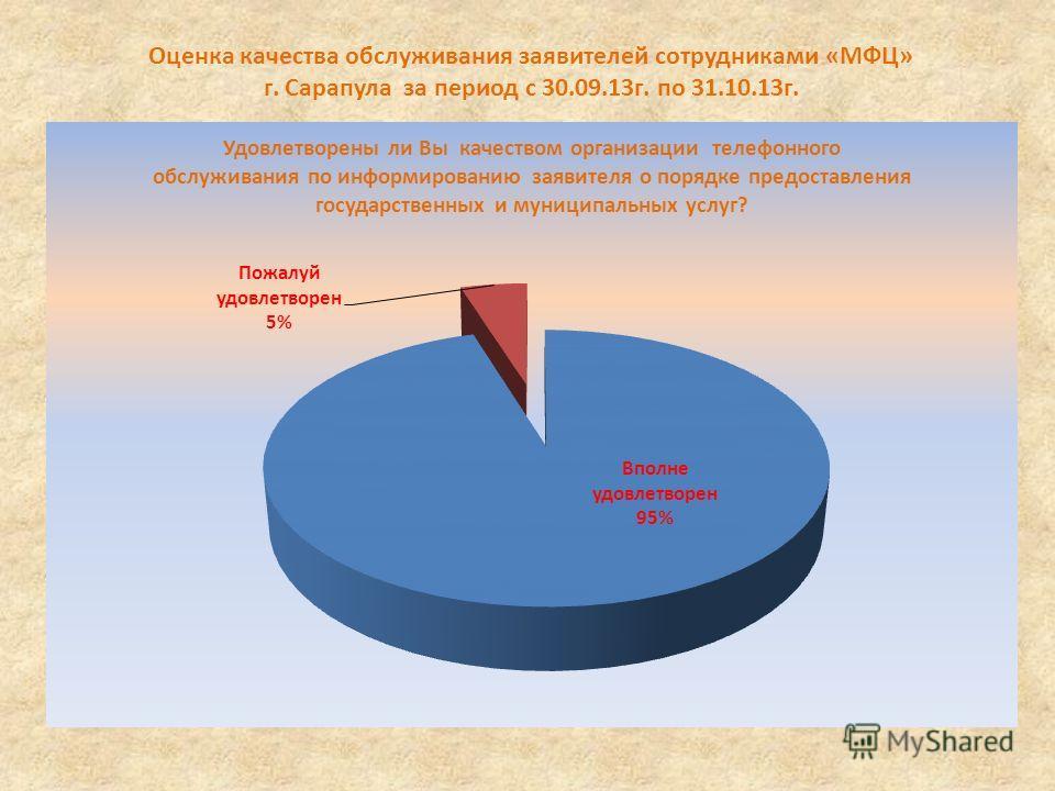 Оценка качества обслуживания заявителей сотрудниками «МФЦ» г. Сарапула за период с 30.09.13г. по 31.10.13г.